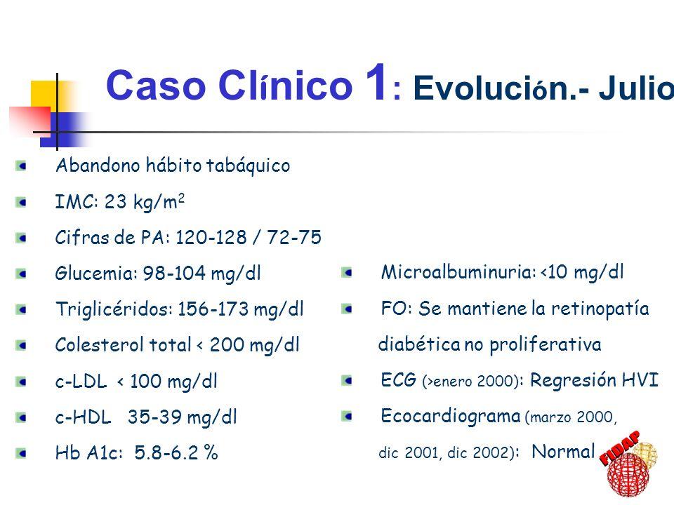 Abandono hábito tabáquico IMC: 23 kg/m 2 Cifras de PA: 120-128 / 72-75 Glucemia: 98-104 mg/dl Triglicéridos: 156-173 mg/dl Colesterol total < 200 mg/d