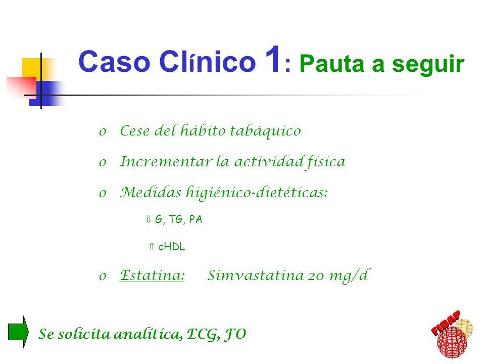 Caso Cl í nico 1 : Evoluci ó n.- junio 98 70 años de edad : 1.- OFT: Retinopatía diabética no proliferativa 2.- PA= 144 / 91 3.- ECG: HVI (criterio de Cornell) 4.- Analítica: G= 134 mg/dl TG= 176 mg/dl C.T.