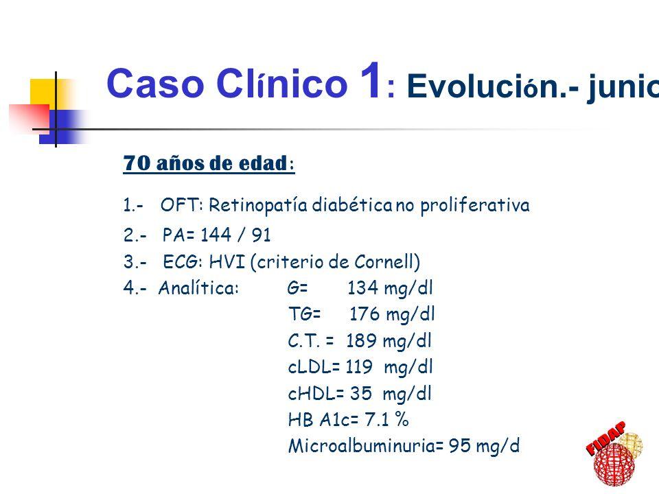 Caso Cl í nico 1 : Evoluci ó n.- junio 98 70 años de edad : 1.- OFT: Retinopatía diabética no proliferativa 2.- PA= 144 / 91 3.- ECG: HVI (criterio de