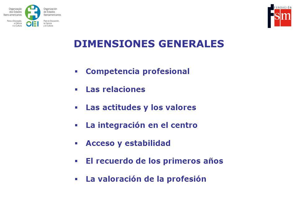 DIMENSIONES GENERALES Competencia profesional Las relaciones Las actitudes y los valores La integración en el centro Acceso y estabilidad El recuerdo