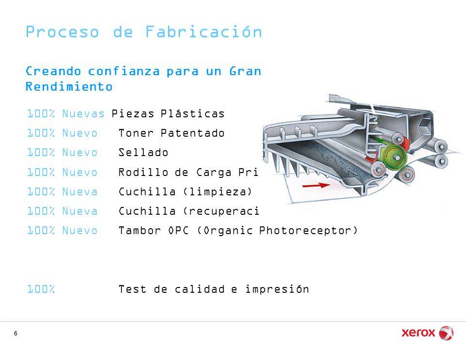 6 Proceso de Fabricación 100% Nuevas Piezas Plásticas 100% Nuevo Toner Patentado 100% Nuevo Sellado 100% Nuevo Rodillo de Carga Primaria 100% Nueva Cu