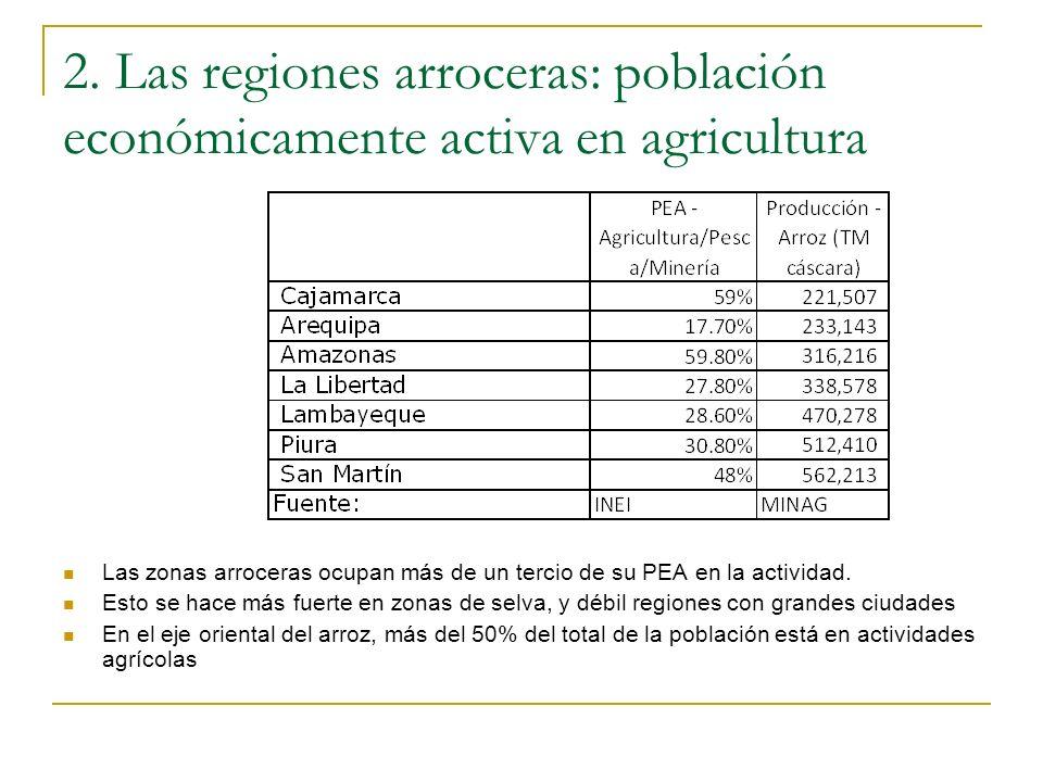 2. Las regiones arroceras: población económicamente activa en agricultura Las zonas arroceras ocupan más de un tercio de su PEA en la actividad. Esto