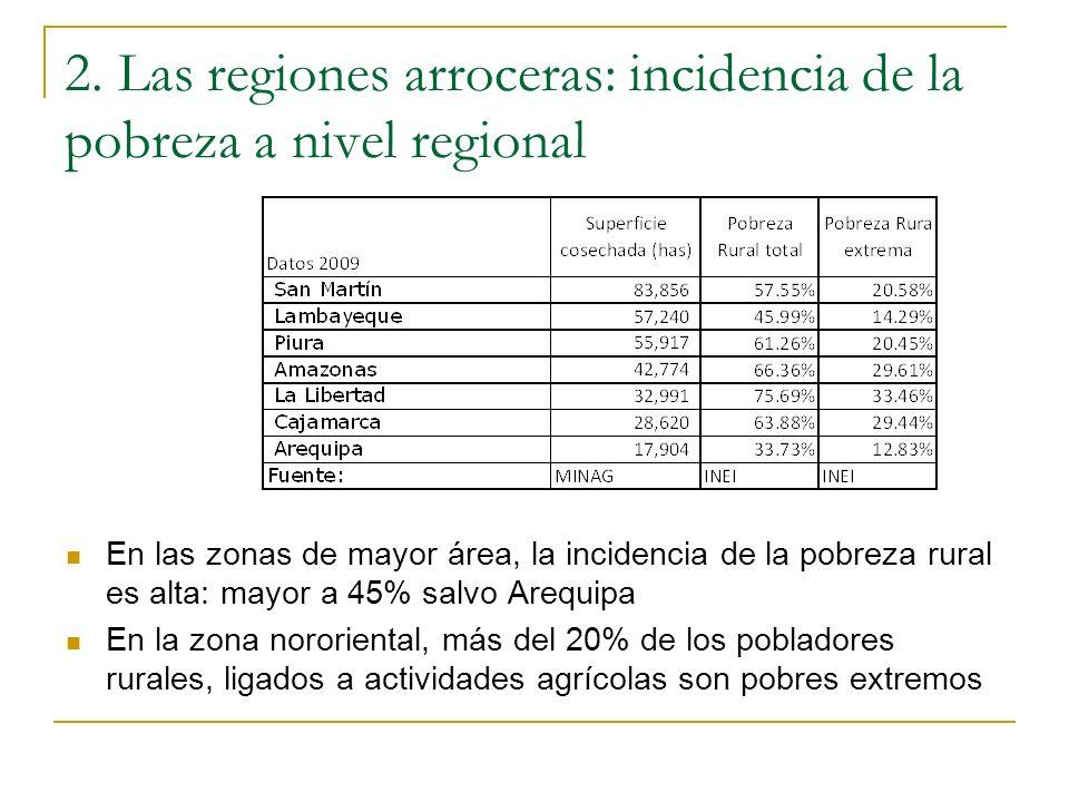 2. Las regiones arroceras: incidencia de la pobreza a nivel regional En las zonas de mayor área, la incidencia de la pobreza rural es alta: mayor a 45