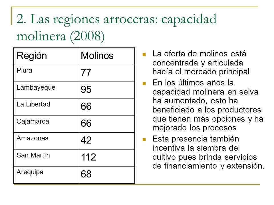 2. Las regiones arroceras: capacidad molinera (2008) RegiónMolinos Piura 77 Lambayeque 95 La Libertad 66 Cajamarca 66 Amazonas 42 San Martín 112 Arequ