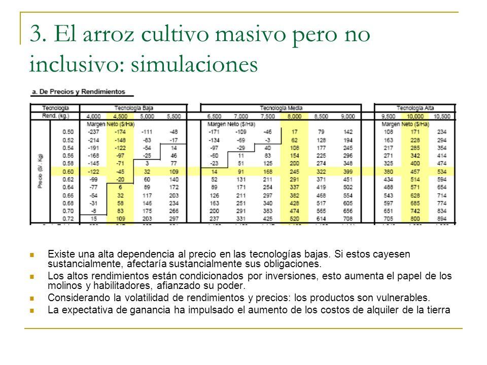 3. El arroz cultivo masivo pero no inclusivo: simulaciones Existe una alta dependencia al precio en las tecnologías bajas. Si estos cayesen sustancial