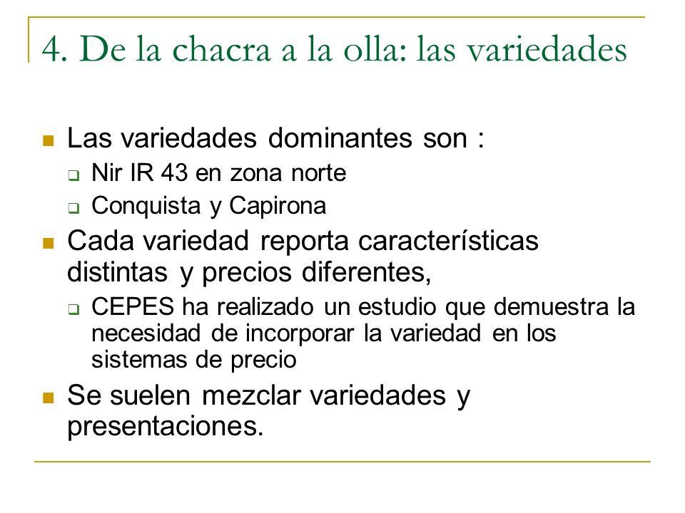 4. De la chacra a la olla: las variedades Las variedades dominantes son : Nir IR 43 en zona norte Conquista y Capirona Cada variedad reporta caracterí