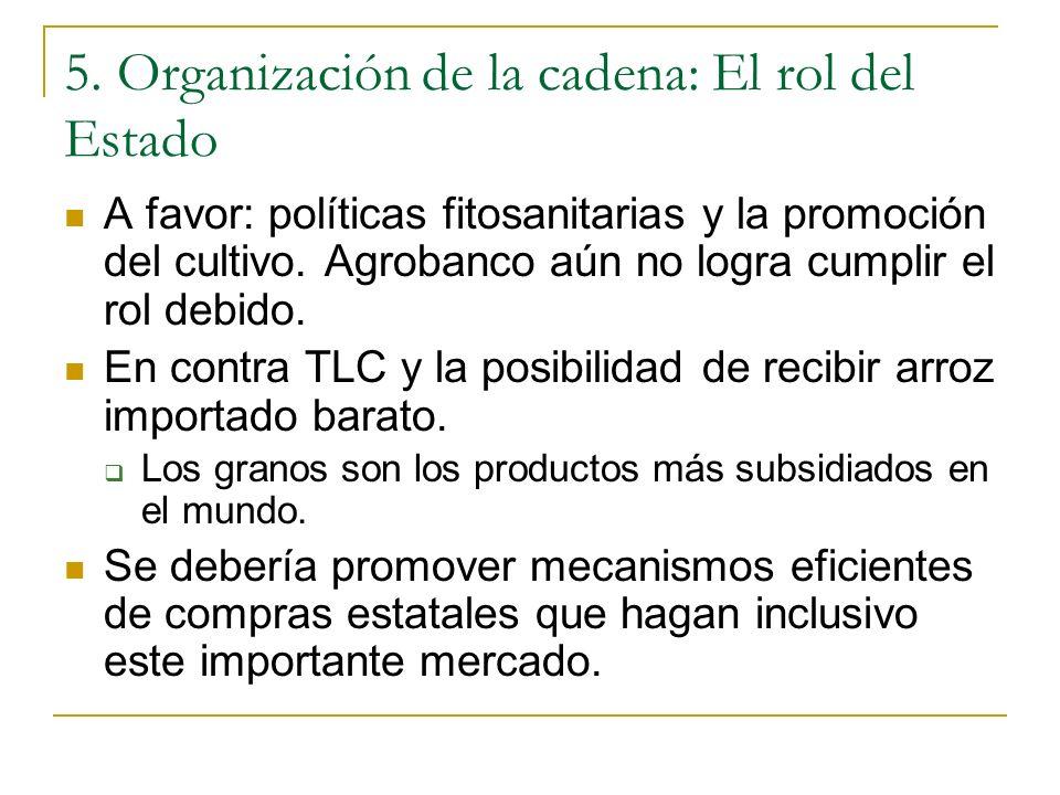 5. Organización de la cadena: El rol del Estado A favor: políticas fitosanitarias y la promoción del cultivo. Agrobanco aún no logra cumplir el rol de