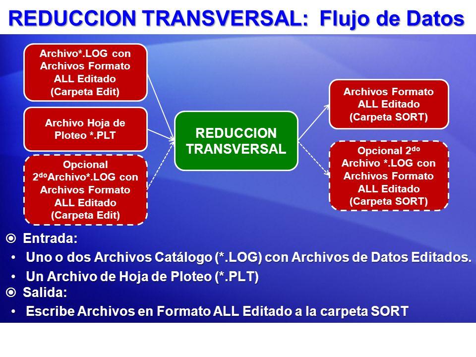 REDUCCION TRANSVERSAL: Flujo de Datos Entrada: Entrada: Uno o dos Archivos Catálogo (*.LOG) con Archivos de Datos Editados.Uno o dos Archivos Catálogo