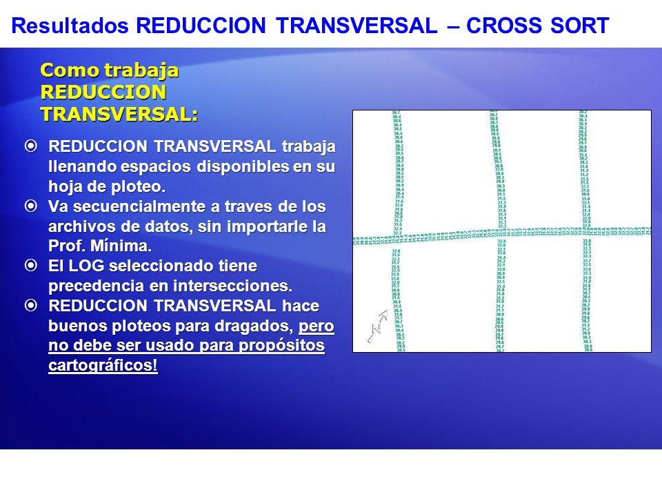 Resultados REDUCCION TRANSVERSAL – CROSS SORT REDUCCION TRANSVERSAL trabaja llenando espacios disponibles en su hoja de ploteo. REDUCCION TRANSVERSAL