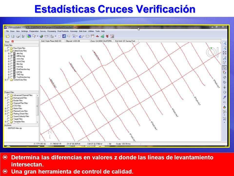 Estadísticas Cruces Verificación Determina las diferencias en valores z donde las líneas de levantamiento intersectan. Una gran herramienta de control