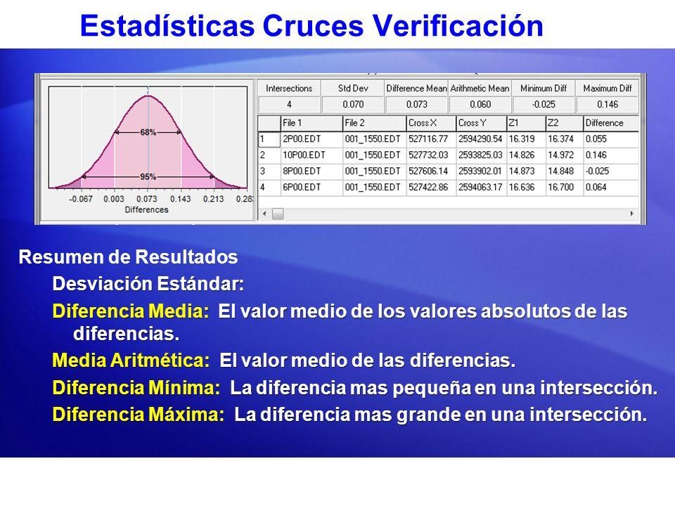 Estadísticas Cruces Verificación Resumen de Resultados Desviación Estándar: Diferencia Media: El valor medio de los valores absolutos de las diferenci
