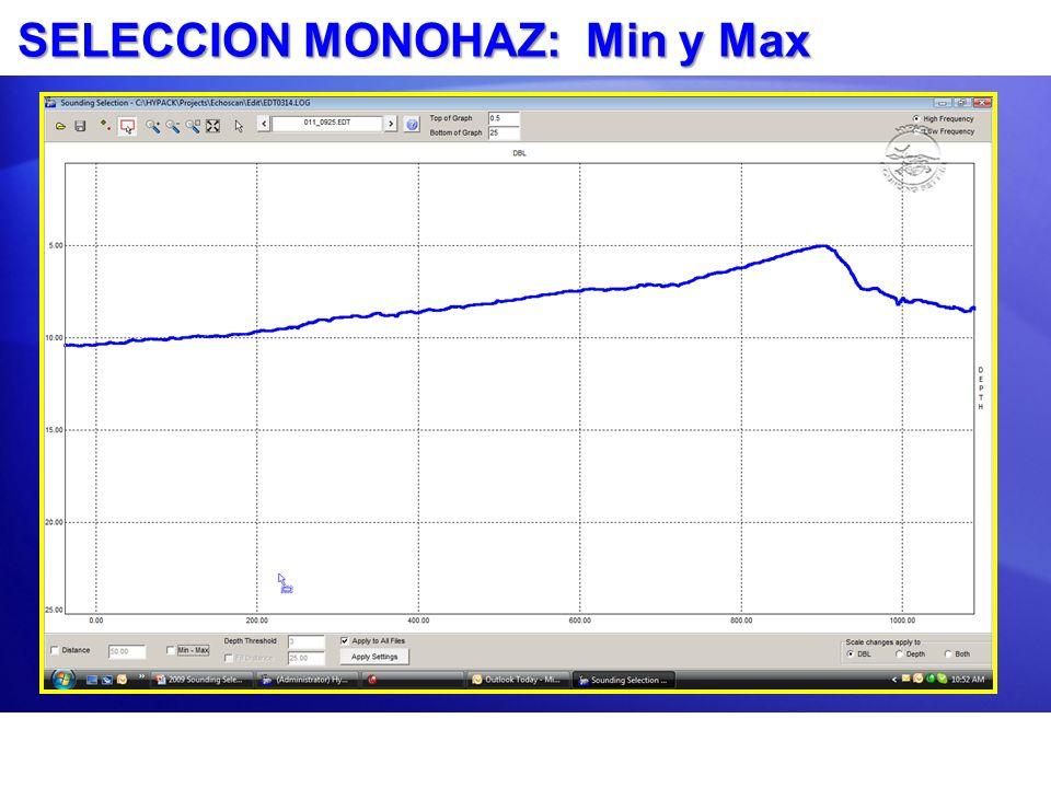 SELECCION MONOHAZ: Min y Max
