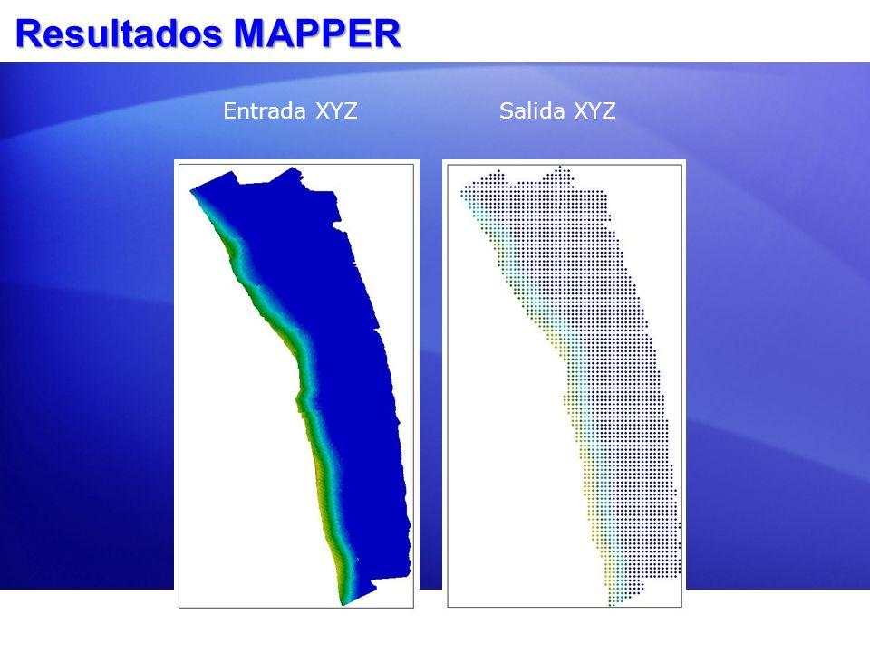 Resultados MAPPER Entrada XYZSalida XYZ