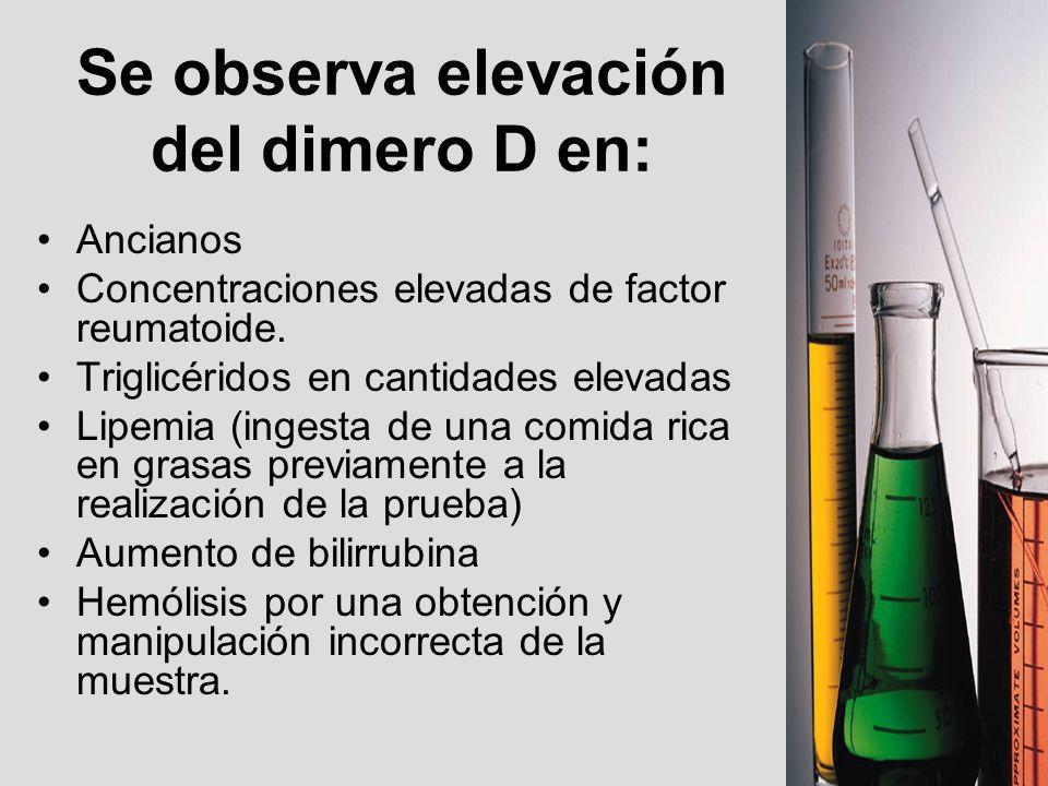 Se observa elevación del dimero D en: Ancianos Concentraciones elevadas de factor reumatoide. Triglicéridos en cantidades elevadas Lipemia (ingesta de