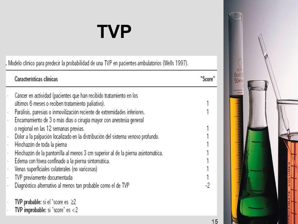 TVP 15