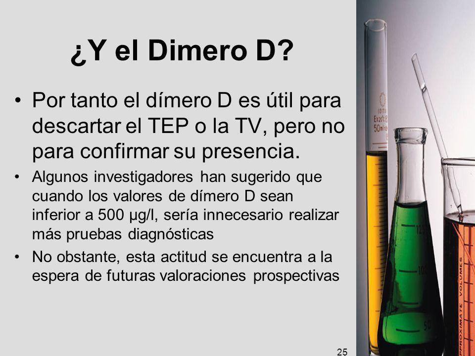 ¿Y el Dimero D? Por tanto el dímero D es útil para descartar el TEP o la TV, pero no para confirmar su presencia. Algunos investigadores han sugerido