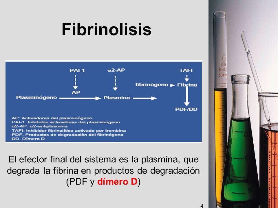 Fibrinolisis 4 El efector final del sistema es la plasmina, que degrada la fibrina en productos de degradación (PDF y dímero D)