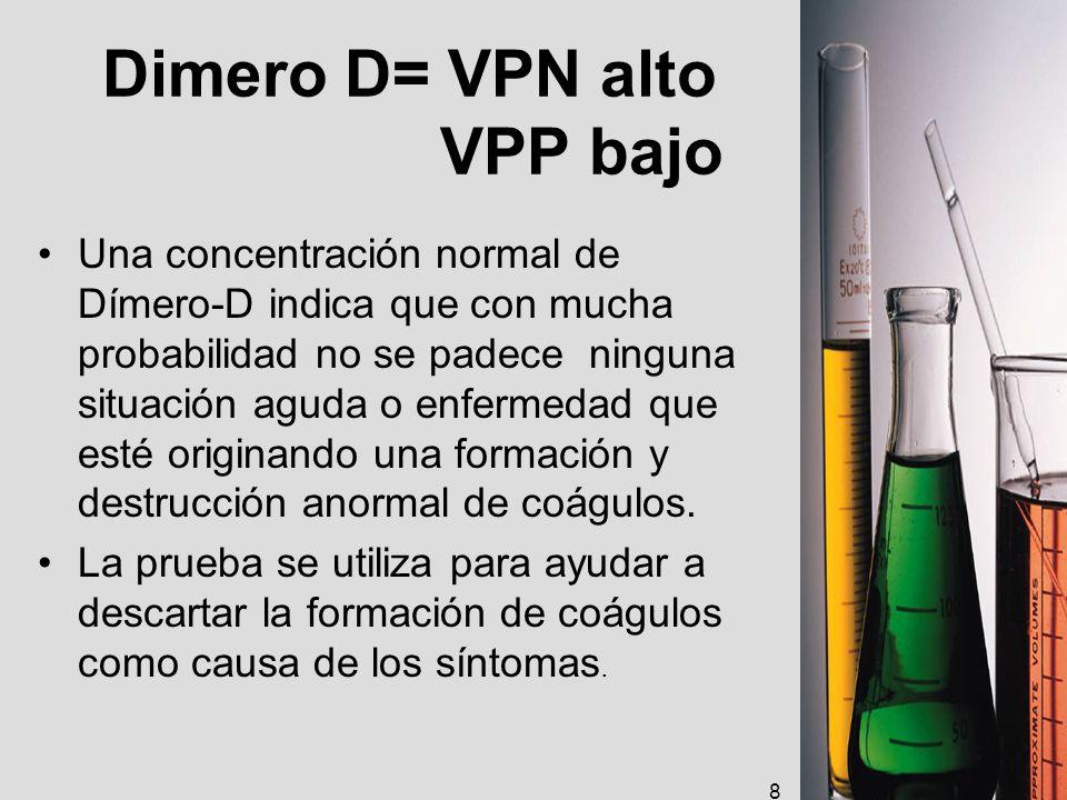 Dimero D= VPN alto VPP bajo Una concentración normal de Dímero-D indica que con mucha probabilidad no se padece ninguna situación aguda o enfermedad q