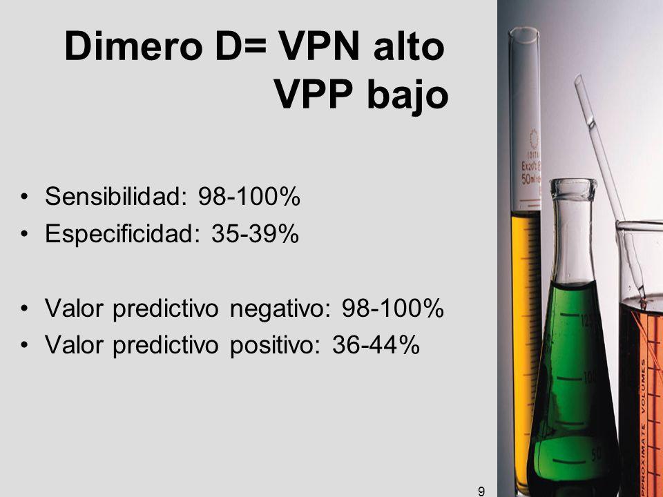 Dimero D= VPN alto VPP bajo Sensibilidad: 98-100% Especificidad: 35-39% Valor predictivo negativo: 98-100% Valor predictivo positivo: 36-44% 9