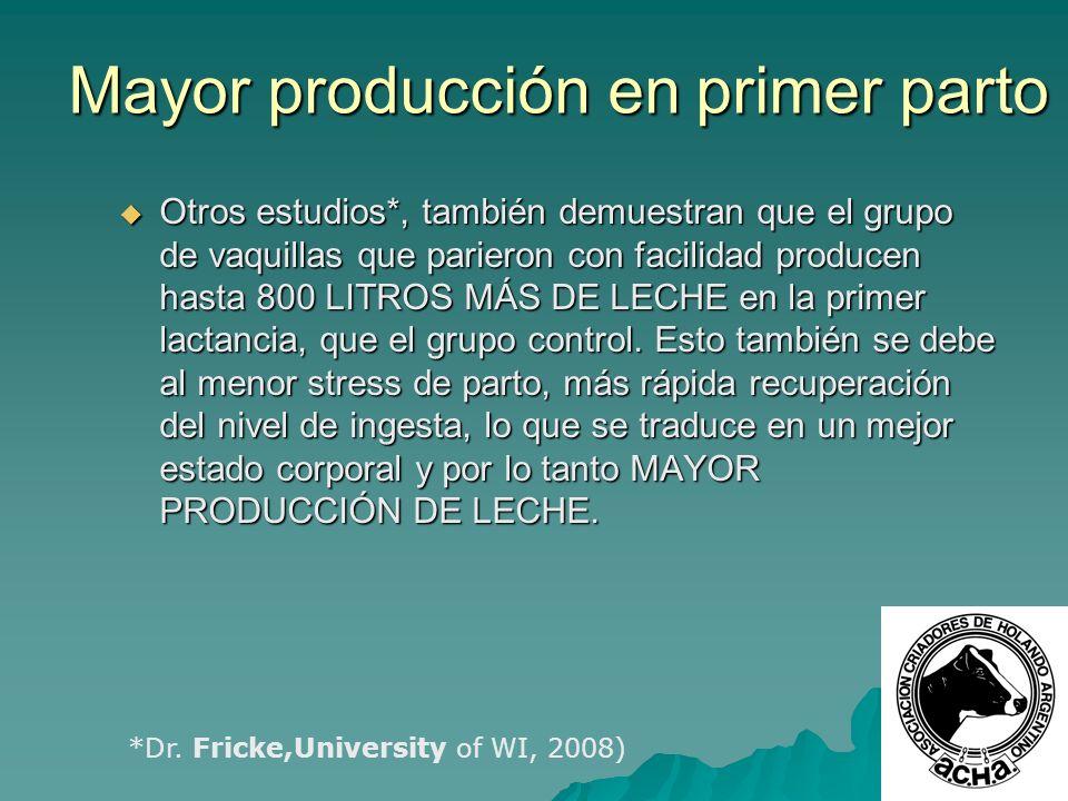 Mayor producción en primer parto Otros estudios*, también demuestran que el grupo de vaquillas que parieron con facilidad producen hasta 800 LITROS MÁ