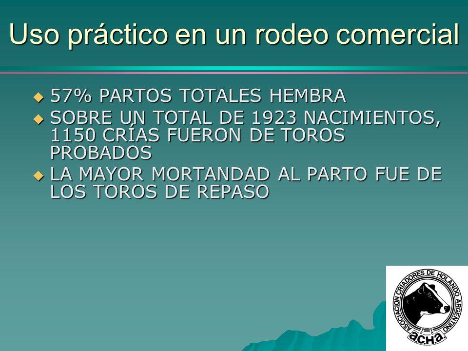 Uso práctico en un rodeo comercial 57% PARTOS TOTALES HEMBRA 57% PARTOS TOTALES HEMBRA SOBRE UN TOTAL DE 1923 NACIMIENTOS, 1150 CRÍAS FUERON DE TOROS
