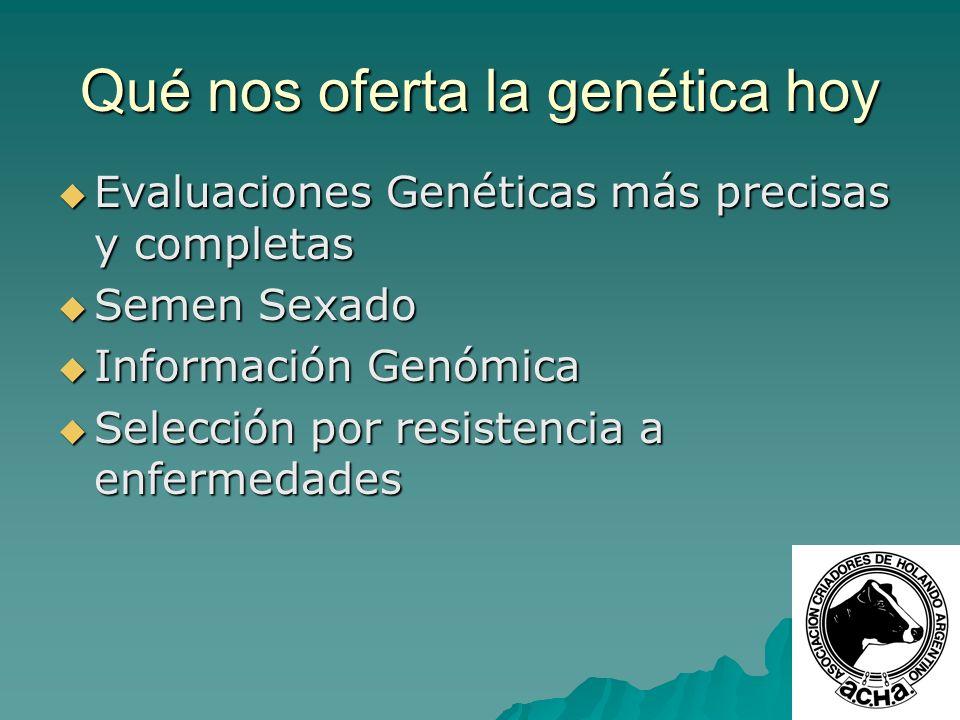 Qué nos oferta la genética hoy Evaluaciones Genéticas más precisas y completas Evaluaciones Genéticas más precisas y completas Semen Sexado Semen Sexa