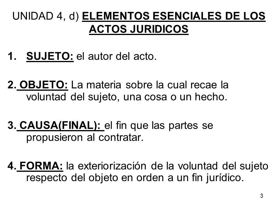 3 UNIDAD 4, d) ELEMENTOS ESENCIALES DE LOS ACTOS JURIDICOS 1.SUJETO: el autor del acto. 2. OBJETO: La materia sobre la cual recae la voluntad del suje