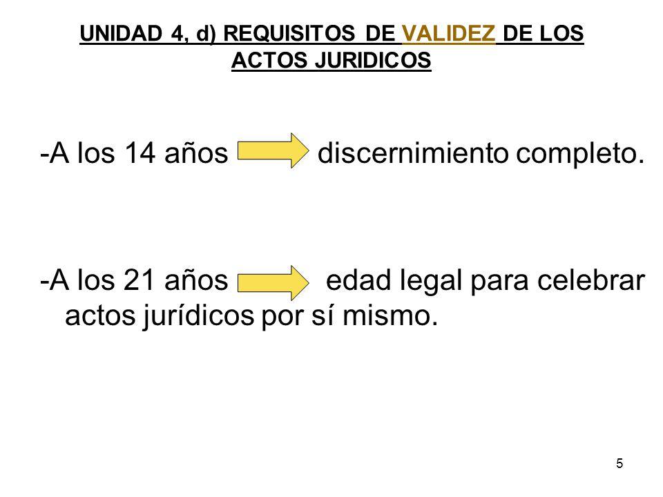 5 UNIDAD 4, d) REQUISITOS DE VALIDEZ DE LOS ACTOS JURIDICOS -A los 14 años discernimiento completo. -A los 21 años edad legal para celebrar actos jurí