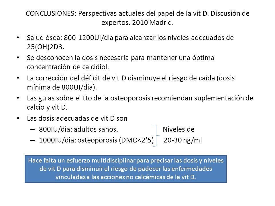 CONCLUSIONES: Perspectivas actuales del papel de la vit D. Discusión de expertos. 2010 Madrid. Salud ósea: 800-1200UI/dia para alcanzar los niveles ad