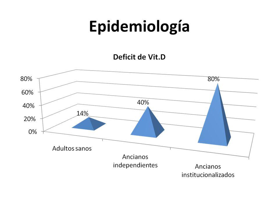 Nuestras conclusiones En los últimos años se ha renovado el interés y se han publicado numerosos artículos sobre la la vitamina D desconocemos por ahora a qué se debe tanto revuelo.