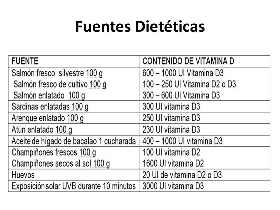 ¿Cuánta vitamina D necesitamos.