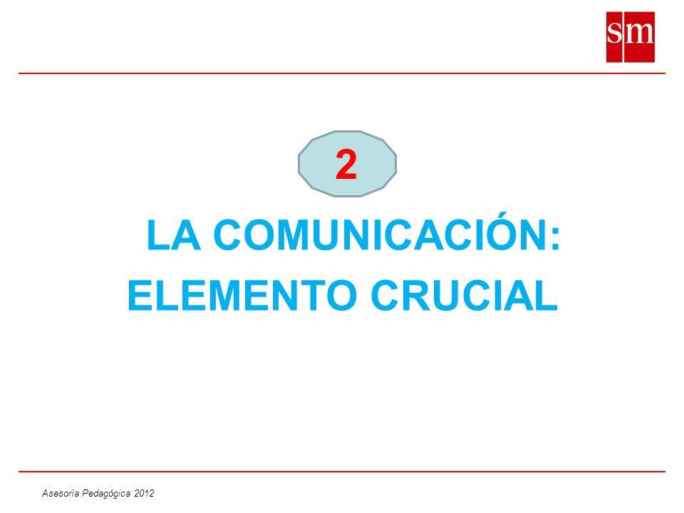 Asesoría Pedagógica 2012 LA COMUNICACIÓN: ELEMENTO CRUCIAL 2