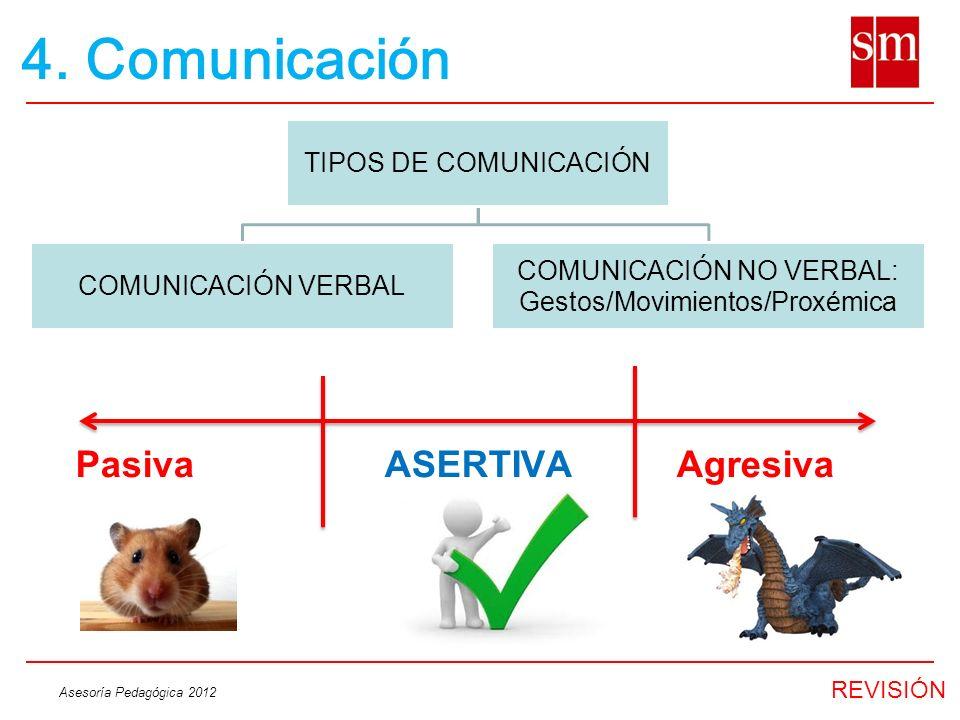 Asesoría Pedagógica 2012 4. Comunicación Pasiva ASERTIVA Agresiva TIPOS DE COMUNICACIÓN COMUNICACIÓN VERBAL COMUNICACIÓN NO VERBAL: Gestos/Movimientos