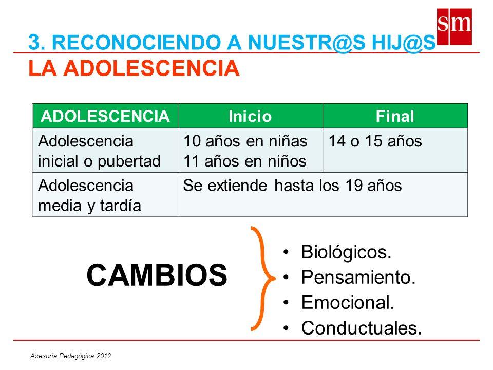 Asesoría Pedagógica 2012 3. RECONOCIENDO A NUESTR@S HIJ@S LA ADOLESCENCIA CAMBIOS Biológicos. Pensamiento. Emocional. Conductuales. ADOLESCENCIAInicio