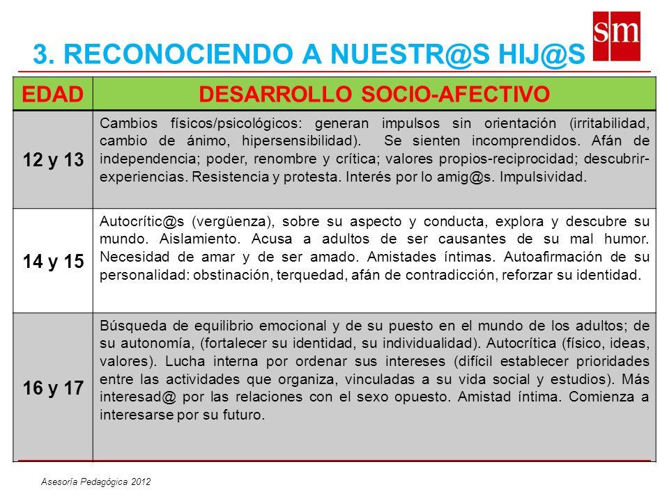 Asesoría Pedagógica 2012 3. RECONOCIENDO A NUESTR@S HIJ@S EDADDESARROLLO SOCIO-AFECTIVO 12 y 13 Cambios físicos/psicológicos: generan impulsos sin ori