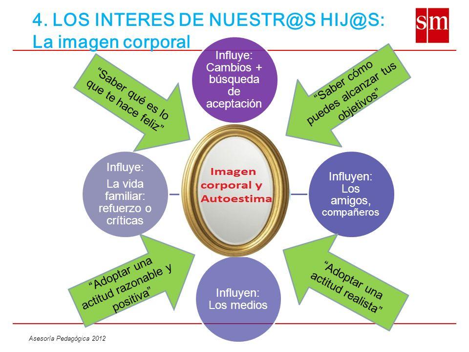 Asesoría Pedagógica 2012 Imagen corporal y Autoestima Influye: Cambios + búsqueda de aceptación Influyen: Los amigos, compañeros Influyen: Los medios