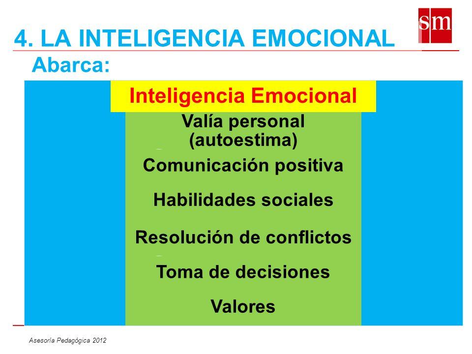 Asesoría Pedagógica 2012 4. LA INTELIGENCIA EMOCIONAL Abarca: Inteligencia Emocional Valía personal (autoestima) Comunicación positiva Habilidades soc