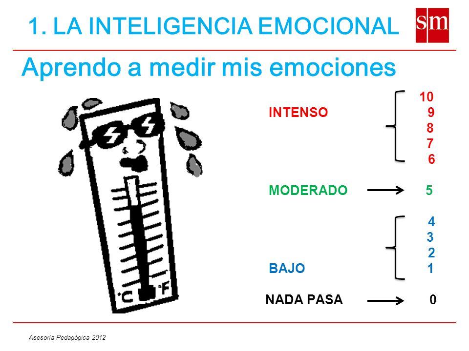 Asesoría Pedagógica 2012 10 INTENSO 9 8 7 6 MODERADO 5 4 3 2 BAJO 1 NADA PASA 0 Aprendo a medir mis emociones 1. LA INTELIGENCIA EMOCIONAL