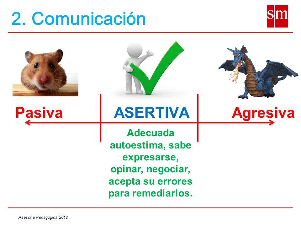 Asesoría Pedagógica 2012 2. Comunicación Pasiva ASERTIVA Agresiva Adecuada autoestima, sabe expresarse, opinar, negociar, acepta su errores para remed