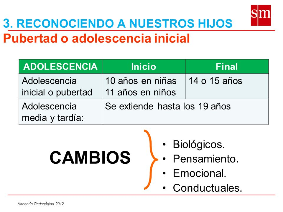 Asesoría Pedagógica 2012 3. RECONOCIENDO A NUESTROS HIJOS Pubertad o adolescencia inicial CAMBIOS Biológicos. Pensamiento. Emocional. Conductuales. AD