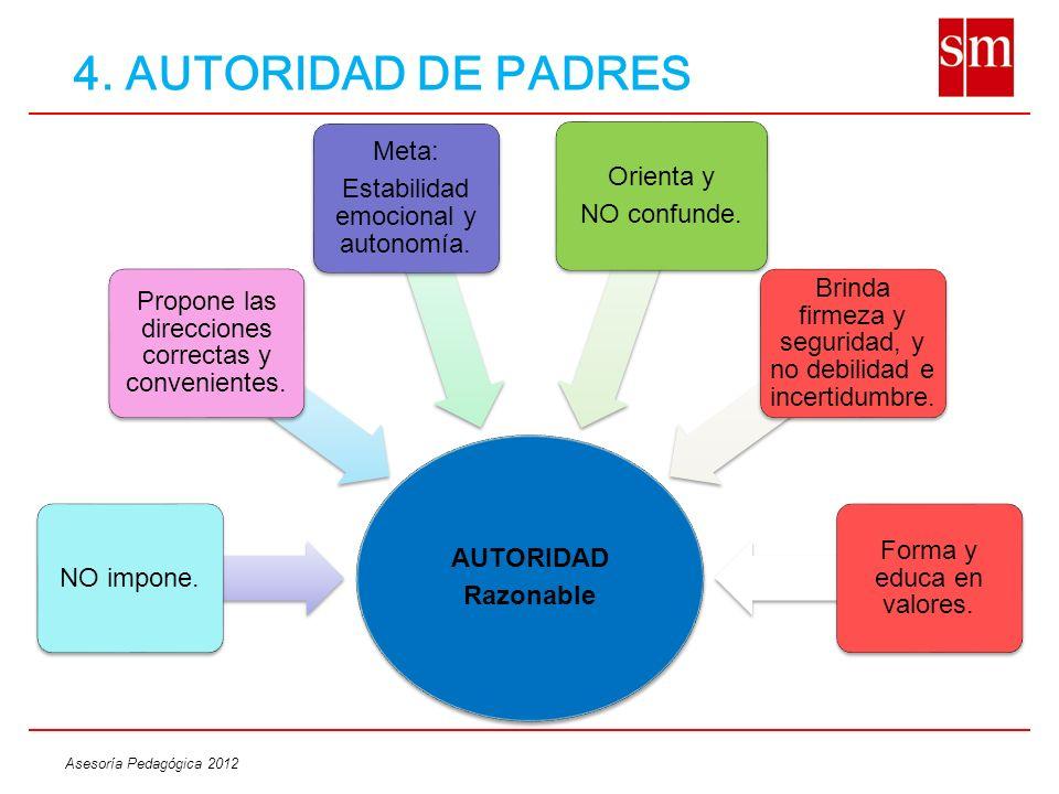 Asesoría Pedagógica 2012 4. AUTORIDAD DE PADRES AUTORIDAD Razonable NO impone. Propone las direcciones correctas y convenientes. Meta: Estabilidad emo