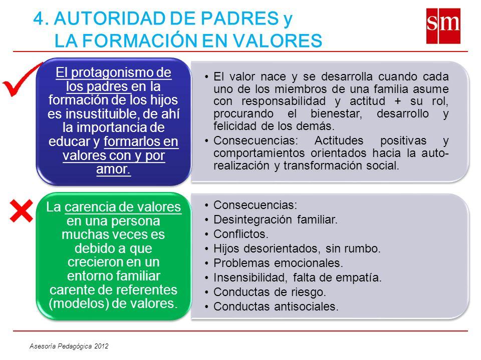 Asesoría Pedagógica 2012 4. AUTORIDAD DE PADRES y LA FORMACIÓN EN VALORES El valor nace y se desarrolla cuando cada uno de los miembros de una familia