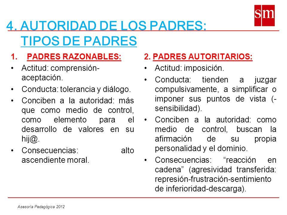 Asesoría Pedagógica 2012 4. AUTORIDAD DE LOS PADRES: TIPOS DE PADRES 1.PADRES RAZONABLES: Actitud: comprensión- aceptación. Conducta: tolerancia y diá