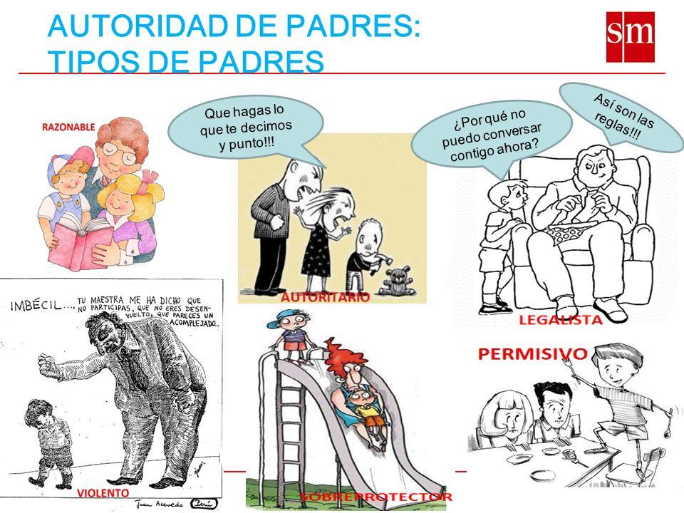 Asesoría Pedagógica 2012 AUTORIDAD DE PADRES: TIPOS DE PADRES Que hagas lo que te decimos y punto!!! ¿Por qué no puedo conversar contigo ahora? Así so