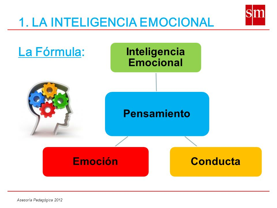 Asesoría Pedagógica 2012 1. LA INTELIGENCIA EMOCIONAL La Fórmula: Pensamiento Inteligencia Emocional ConductaEmoción