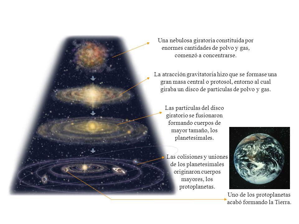 Una nebulosa giratoria constituida por enormes cantidades de polvo y gas, comenzó a concentrarse.