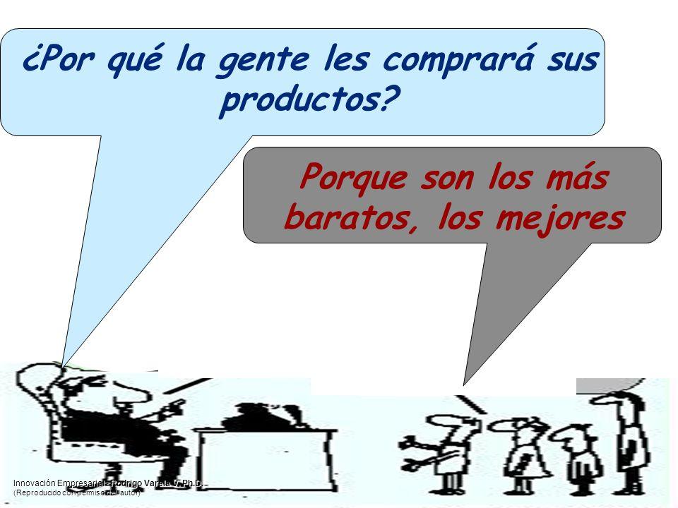 ¿Por qué la gente les comprará sus productos? Porque son los más baratos, los mejores Innovación Empresarial - Rodrigo Varela V. Ph.D. (Reproducido co