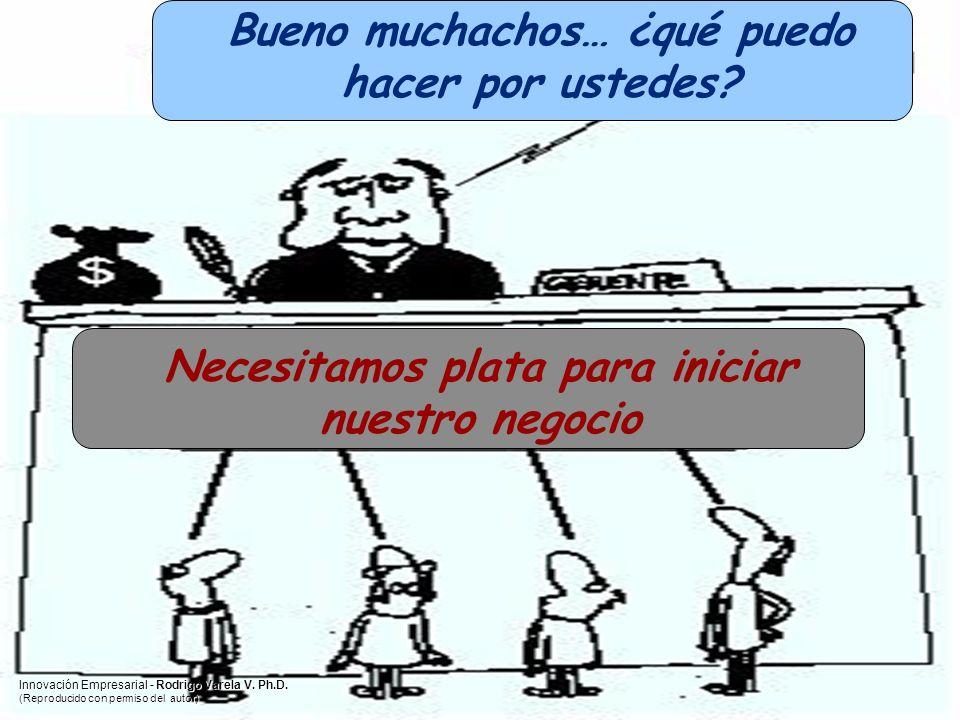 ¿Cuánto.Lo suficiente para arrancar Innovación Empresarial - Rodrigo Varela V.