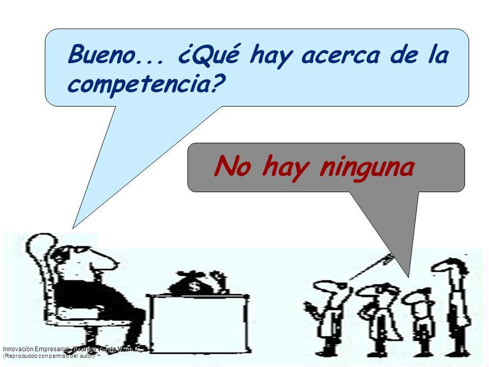 Bueno... ¿Qué hay acerca de la competencia? No hay ninguna Innovación Empresarial - Rodrigo Varela V. Ph.D. (Reproducido con permiso del autor)