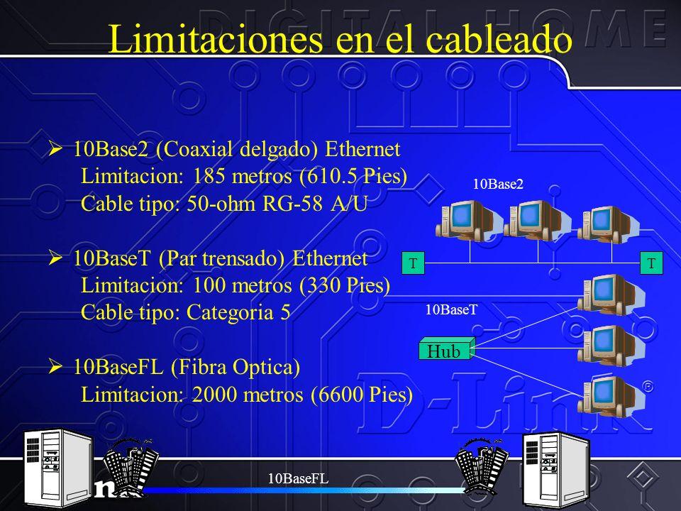 Componentes de la Red -Cables Todos los componenetes de luna red estan conectados por cable. Hay dos tipos de cable que se usan: Coaxial (l0Base-2) o